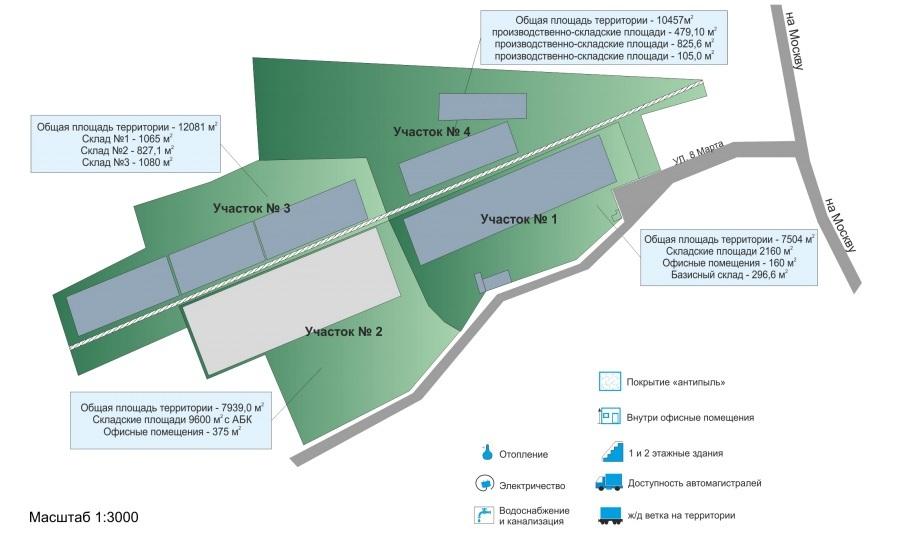 Производственно-складской комплекс Венюково 585082 585082